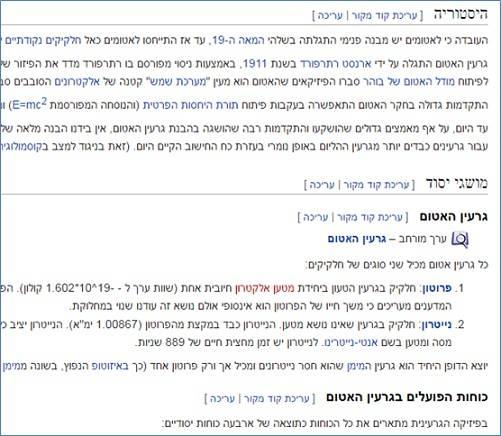 כותרות משנה בוויקיפדיה